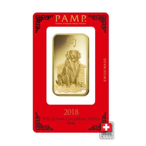 notowania złoto